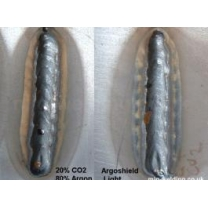KHÍ HỖN HỢP 80% ARGON + 20% CO2